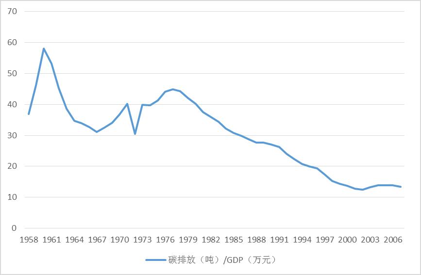 中国gdp对普通人的影响_中国女性职场影响力提升 对GDP贡献达41