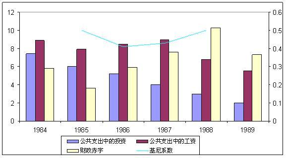 类似gdp_汶川地震重灾区十年经济发展报告 GDP十年翻3倍